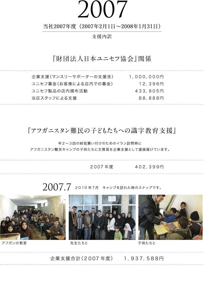 2007年度 支援活動報告