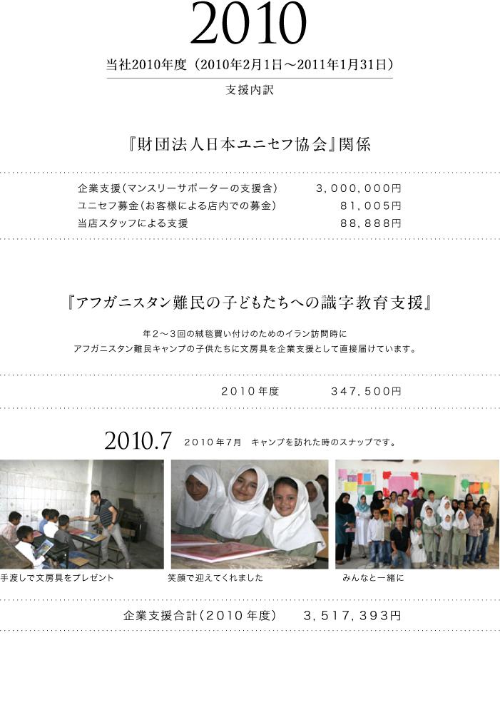 2010年度 支援活動報告