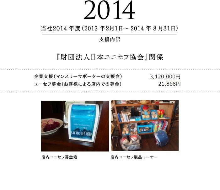 2014年度 支援活動報告