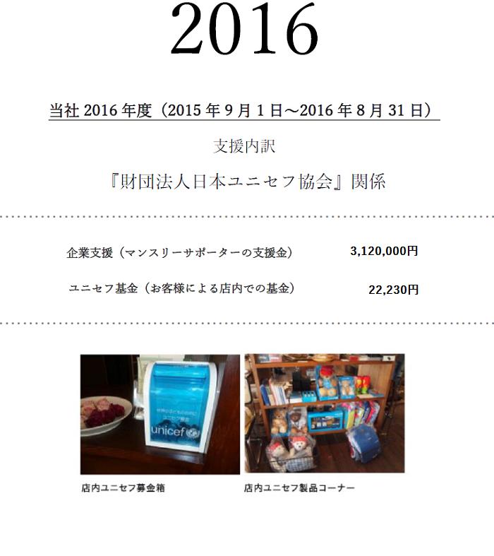 2016年度 支援活動報告