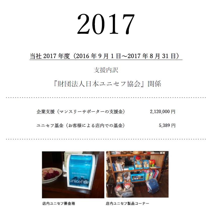 2017年度 ユニセフ支援