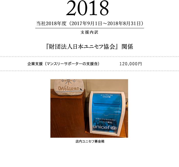 2018年度 ユニセフ支援