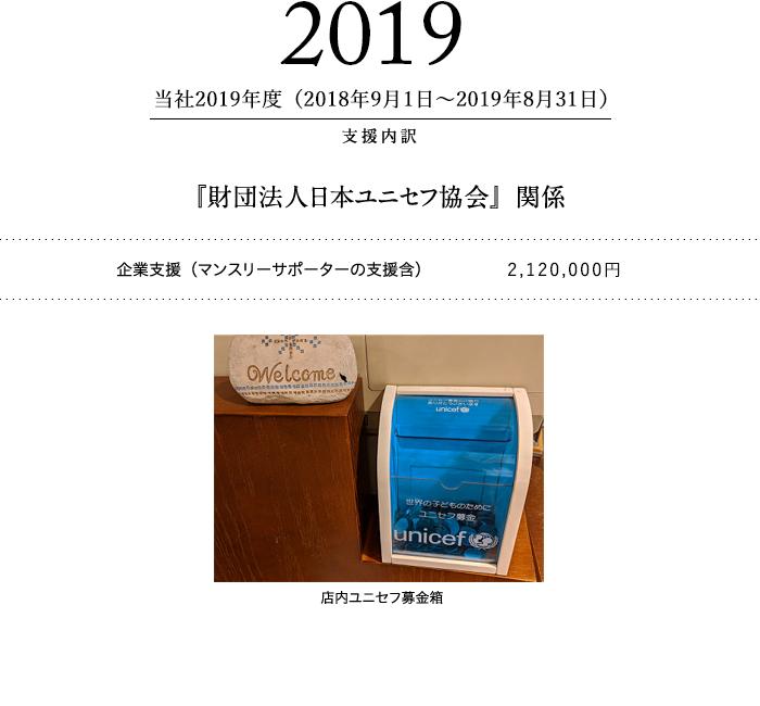 2019年度 ユニセフ支援